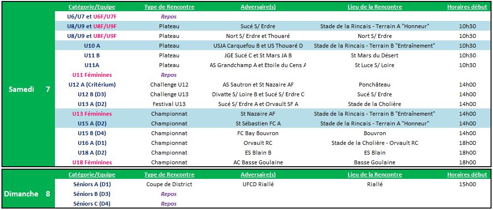 Agenda des 07 et 08 Octobre 2017