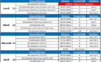 Planning de la semaine du 11 au 15 Septembre 2017