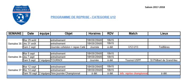 Reprise U12