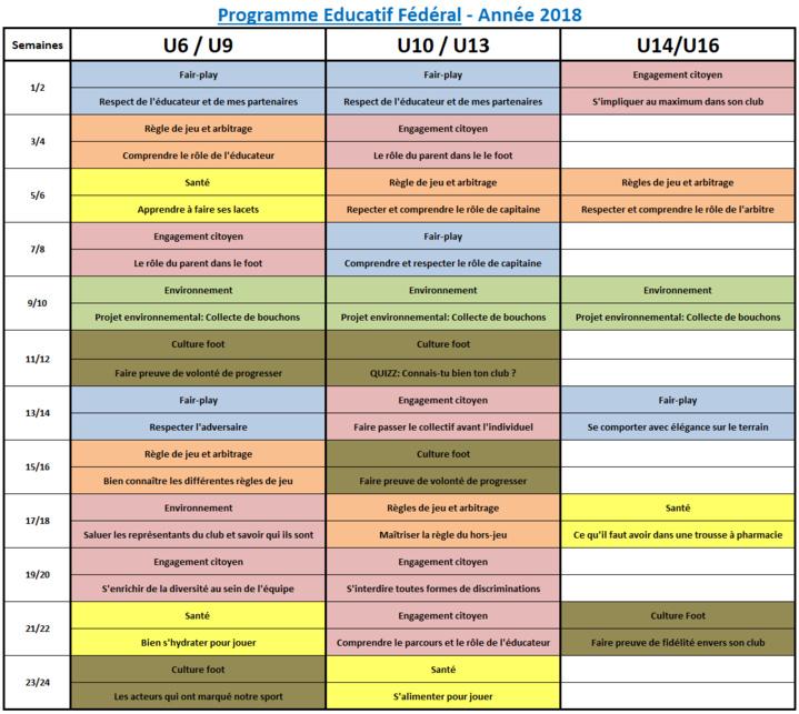 Planning Annuel du PEF - Deuxième partie de saison 2017-2018