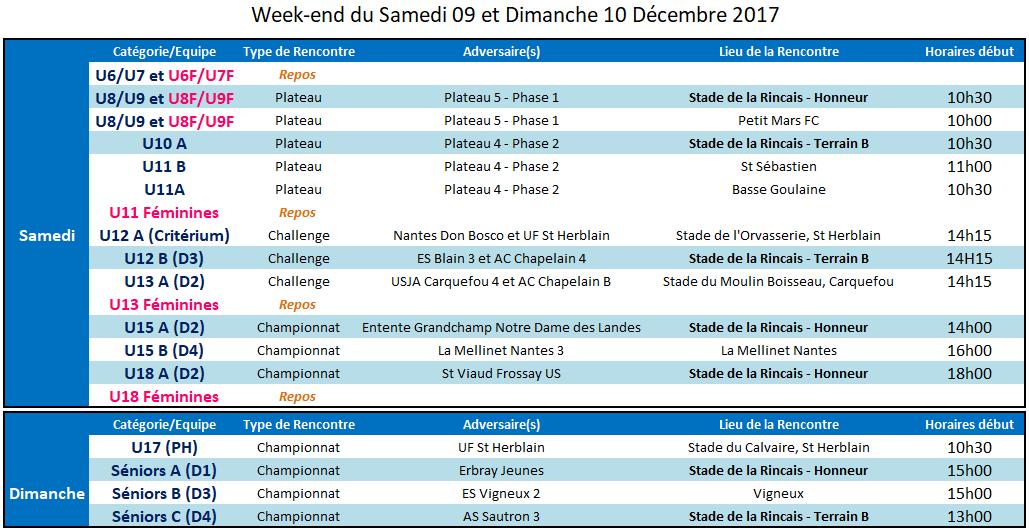 Agenda des 09 et 10 Décembre 2017