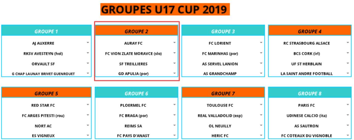 U17 Cup: Les dernières Infos avant le début du tournoi