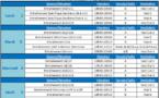 Planning de la semaine du 02 au 06 Octobre 2017