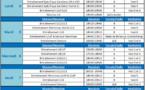 Planning de la semaine du 04 au 08 Décembre 2017