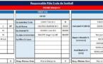 Organigramme Ecole de Football