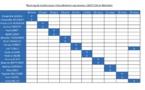Planning de rotation joueurs U15 aux séances U6/U7